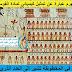 بناء الاهرامات - سر المادة السرية المستخدمة في كيفية بناء الاهرامات في مصر