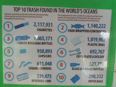 Photo of an awareness about the kind of trash found in the ocean