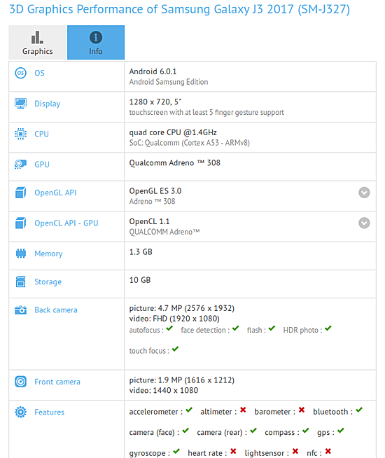 Galaxy J3 (2017) GFXBench Benchmark