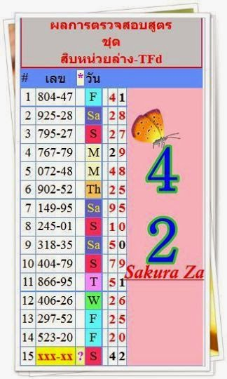 Thai Lotto VIP Tips | Thai lotto Down Touch TFD Paper 01-06-2014