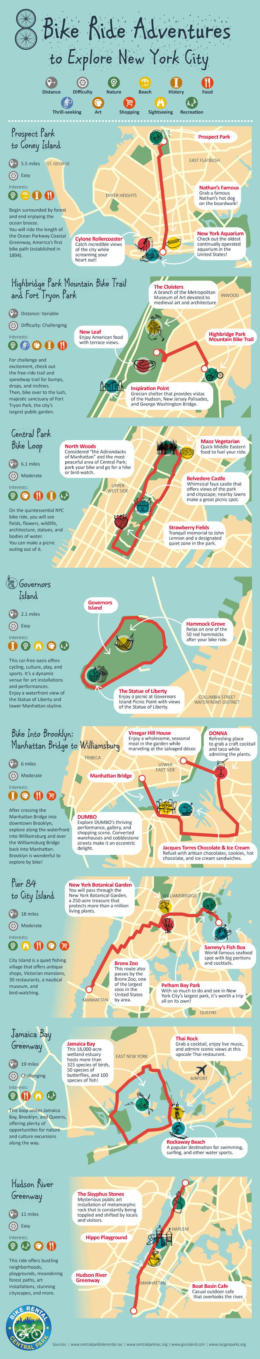 8 Bike Ride Adventures to Explore New York City #infographic