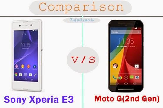 Comparison Sony Xperia E3 with Moto G(2nd Gen)