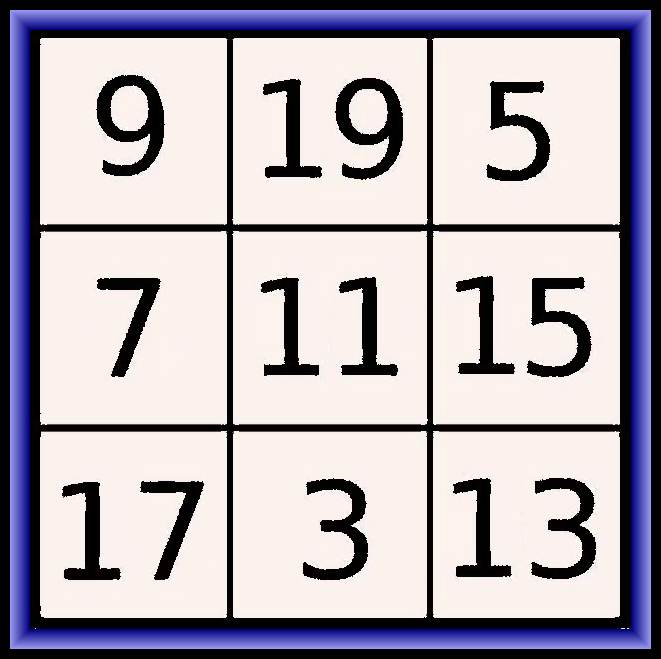 Numerology today image 3