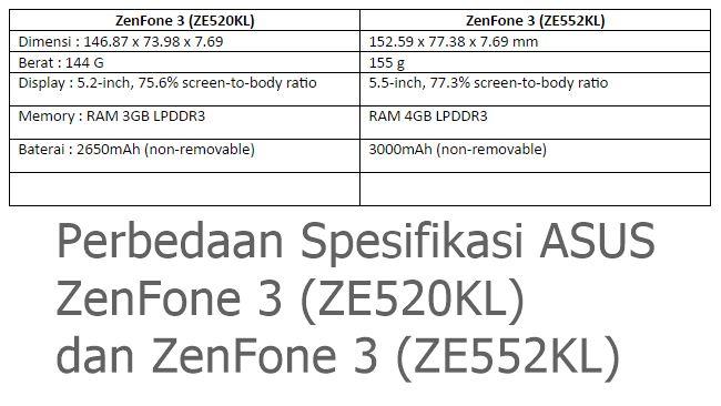Perbedaan Spesifikasi ZenFone 3 ZE520KL dan ZE55KL
