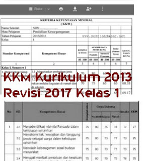 KKM Kurikulum 2013 Revisi 2017 Kelas 1