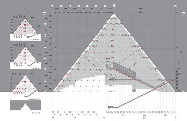 نظريات بناء الاهرمات