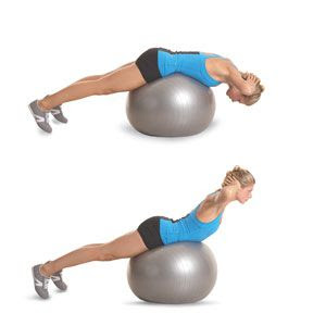 Swiss ball || Gym ball Exercises