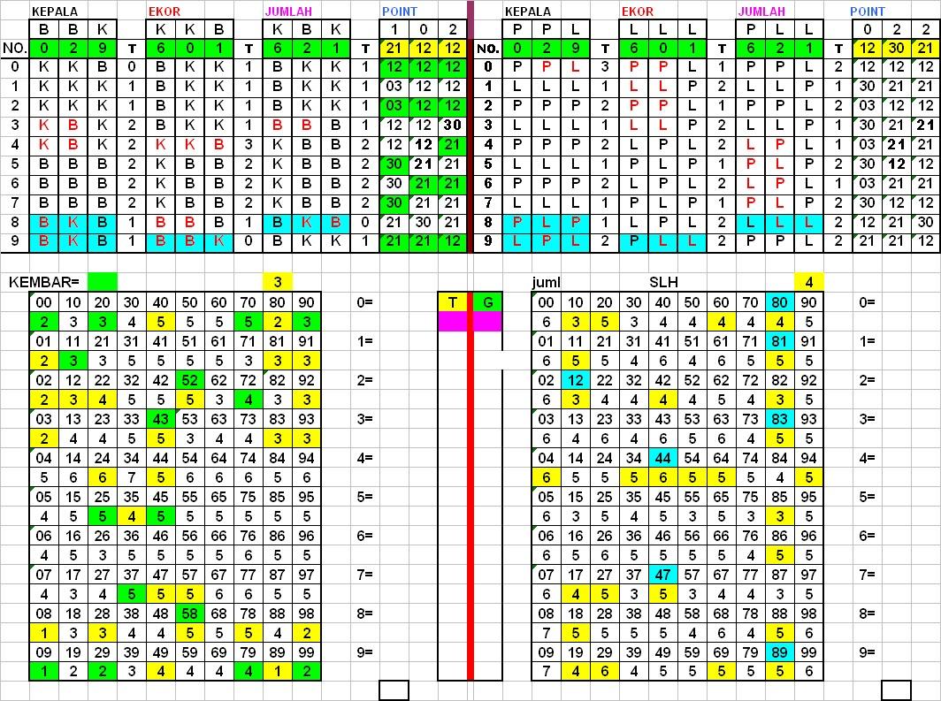 PREDIKSI TOGEL ONLINE: === DATA--POIN--SENIN--SINGAPORE
