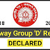 Railway Group D Result 2018-19 Declared - Check Now | Railway Recruitment Board Guwahati