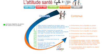 http://www.usep-sport-sante.org/OUTILS-AS/AS3/CD/OUTILS/3-reglettes-menu.html
