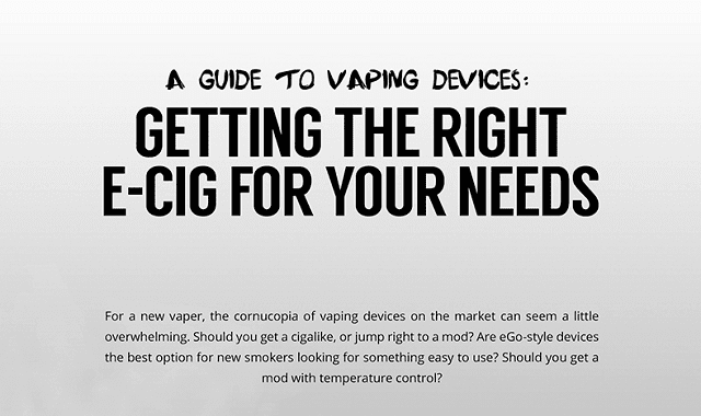 A Guide To Vaping: Getting The Right E-Cig For Your Needs