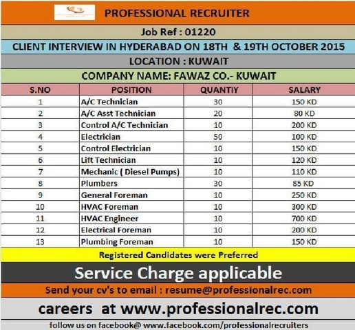 Fawaz Company Kuwait Large Job Vacancies Gulf Jobs For