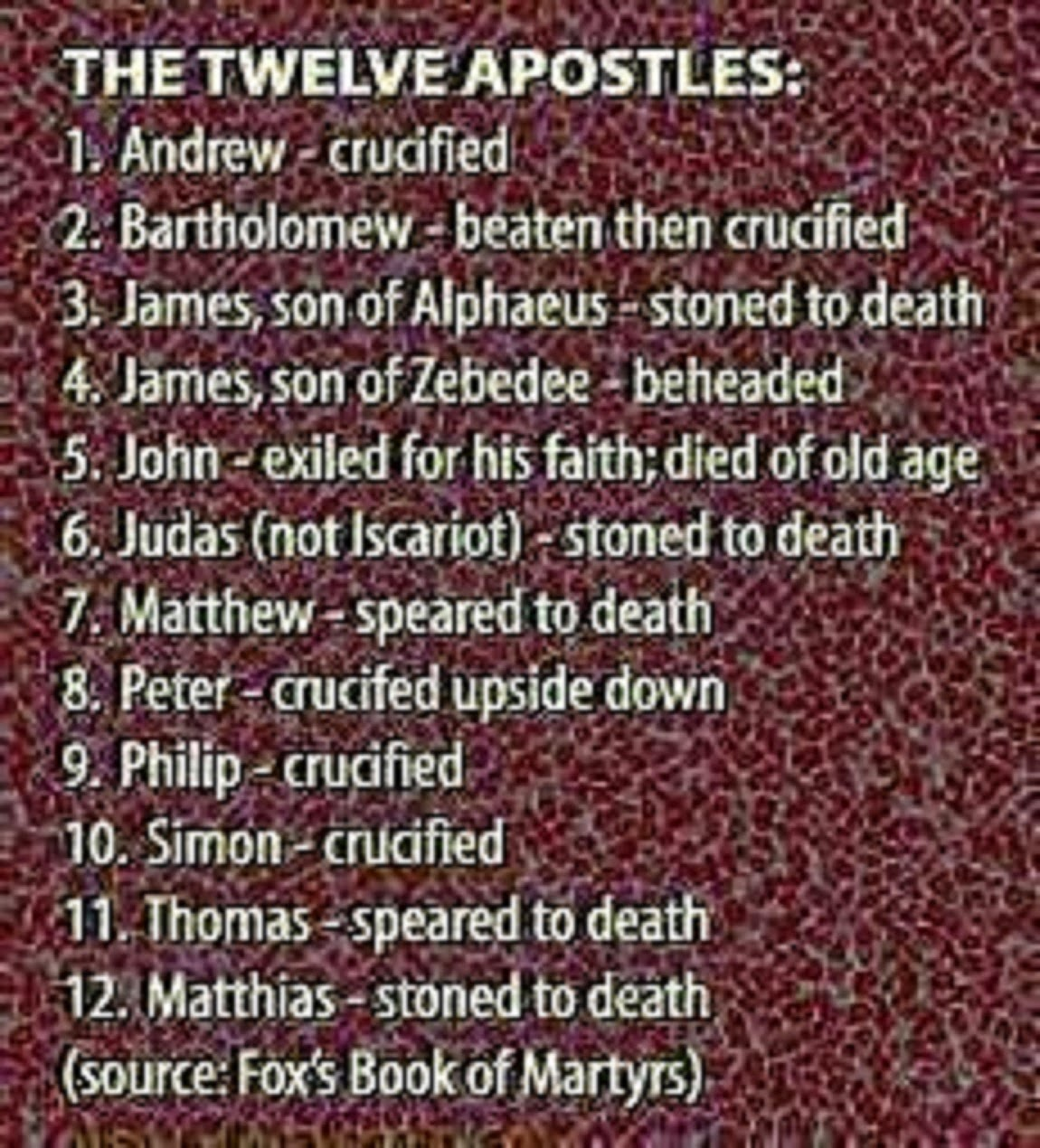 THE REAL ORIGINAL 12 APOSTLES AND THEIR DEATHS
