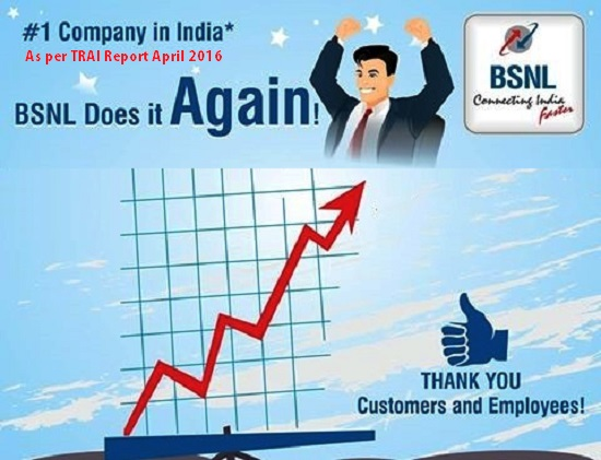 TRAI Report Card April 2016: BSNL became the No.1 telecom operator with highest growth rate and maximum net addition of wireless customers