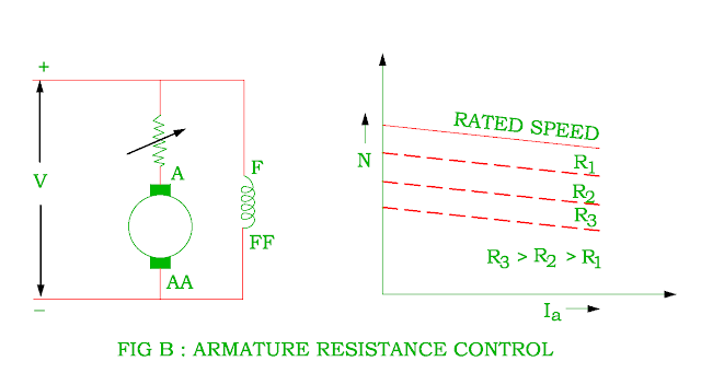 armature-resistance-control-of-dc-shunt-motor.png