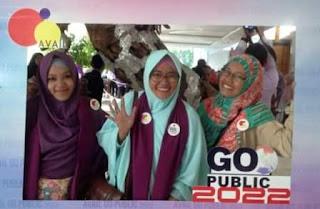 Avail Yogyakarta