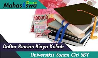 biaya kuliah unsuri surabaya 2019