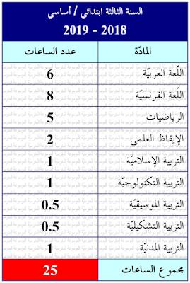 جدول المواد : السنة الثالثة ابتدائي / أساسي 2018-2019 - الموسوعة المدرسية