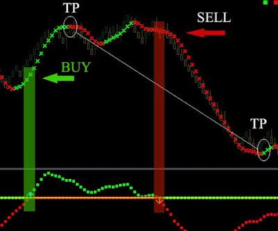 Renko maker forex trading system