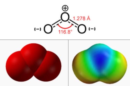 Rumus Kimia Ozon