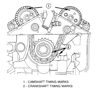 service manual  how set cam timing marks 2008 dodge