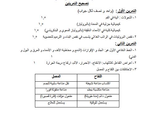 مواضيع مقترحة لشهادة التعليم المتوسط