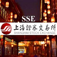 China Stock : SSE:000016 SSE 50 Index chart 上证50指数