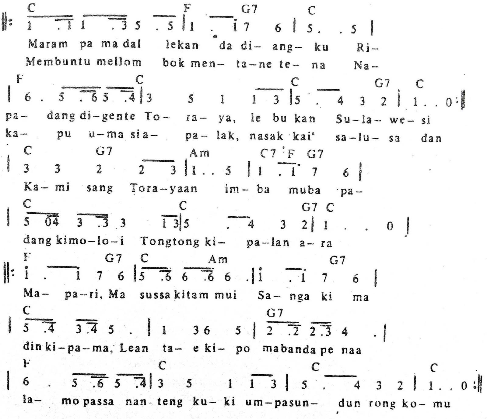 Chord & Arti Lirik Lagu Sulawesi Tengah: Tondok Kadadingku + Not Angka