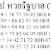 หวยรัฐบาล (vip) บน-ล่าง งวด 16/2/60