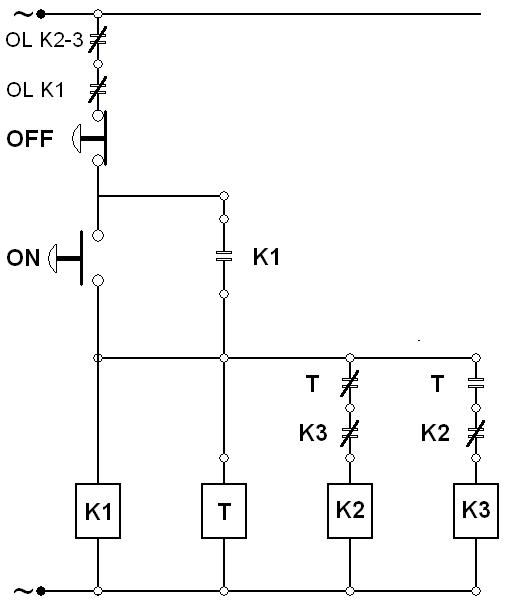 ladder diagram sederhana dapat disamakan dengan wiring diagram yang banyak  terdapat di blog elektro mekanik ini  sebagai contoh saya ambil sebuah  gambar
