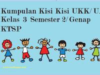 Kisi Kisi UKK/ UAS Kelas 3 SD/ MI Semester 2/ Genap