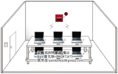 rfid資材盤點管理