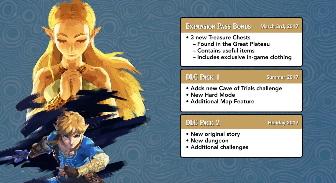 Anunciado Expansion Pass para The Legend of Zelda: Breath of the Wild