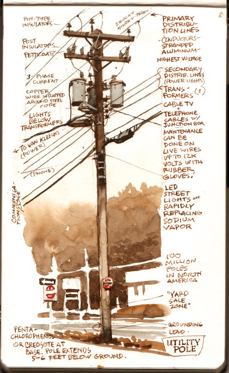 gurney journey what artists need to know about utility poles 4 Line Phone Wiring Diagram