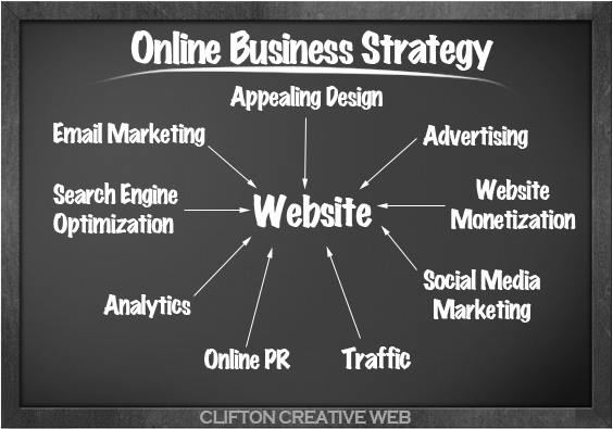 Marketing consulting firms seattle, search engine