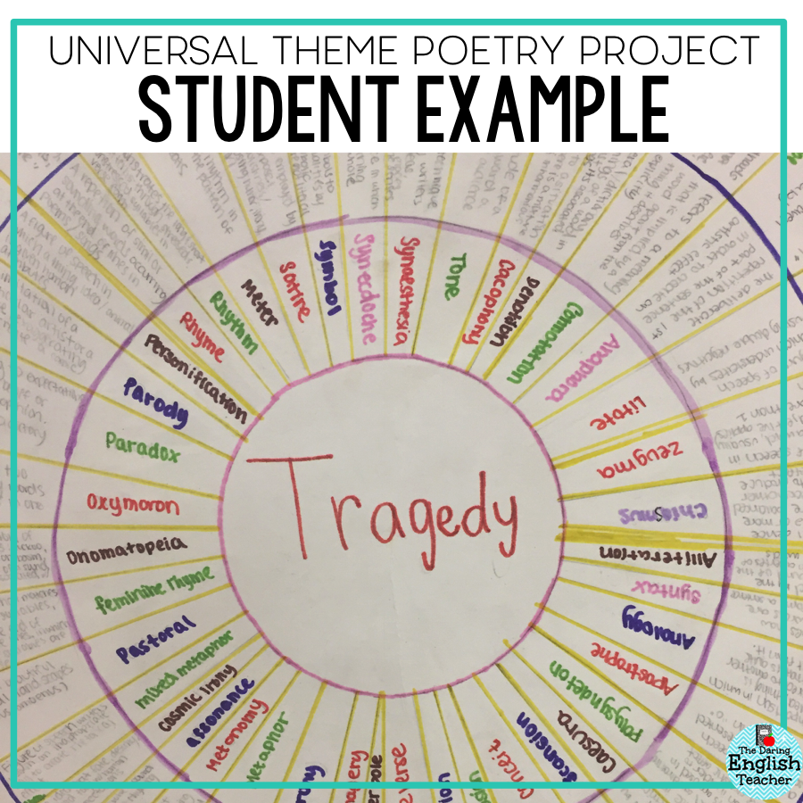 Universal theme examples. What are some examples of ...