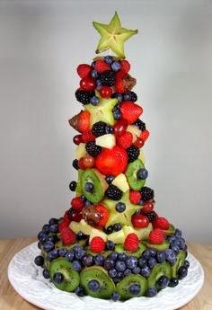 Fruit Cake For Christmas Recipes