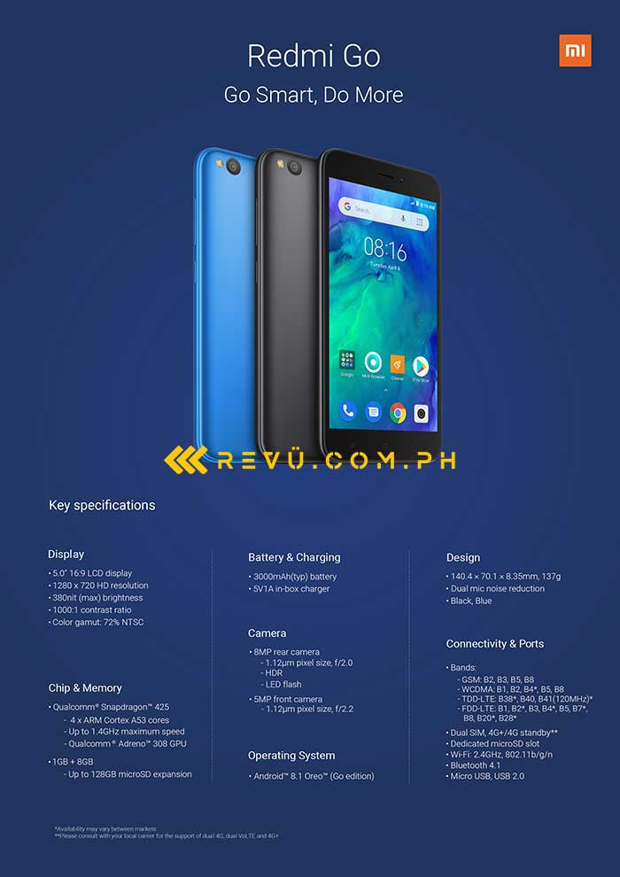Bocoran Xiaomi Redmi Go dan spesifikasi Lengkapnya