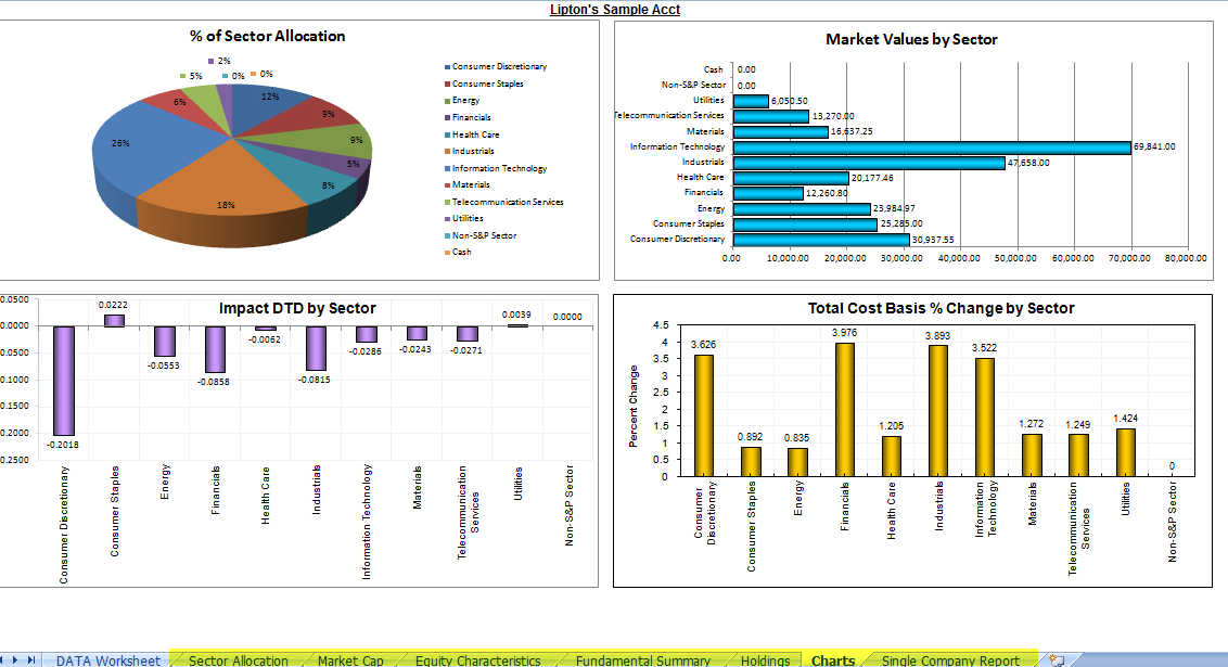 Telemet Orion Tips and News: Excel Templates  Portfolio