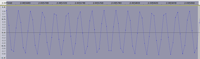 Audacity Wolfson audio card frequency response