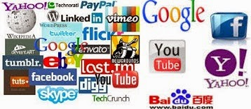 Daftar Top Situs Website Dunia, Top Situs Website Dunia