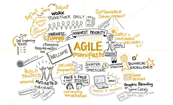 Bridging the gap between Visual Thinking, Agile and Positive Psychology