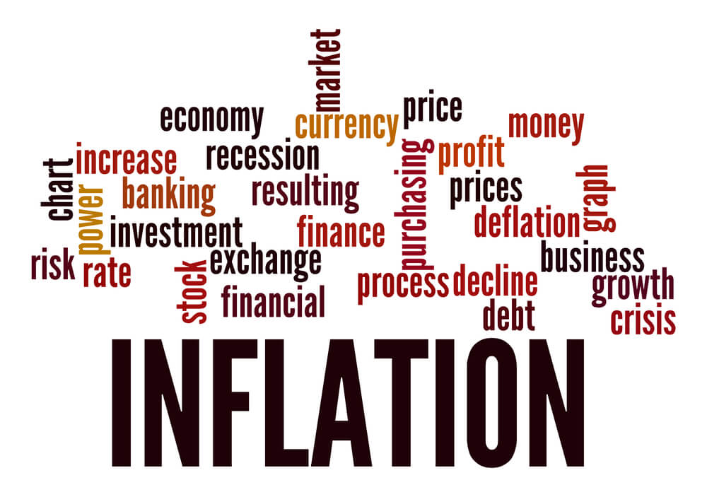 inflation written largely along with other words