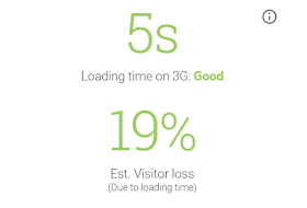 page speed insights of mobile friendliness