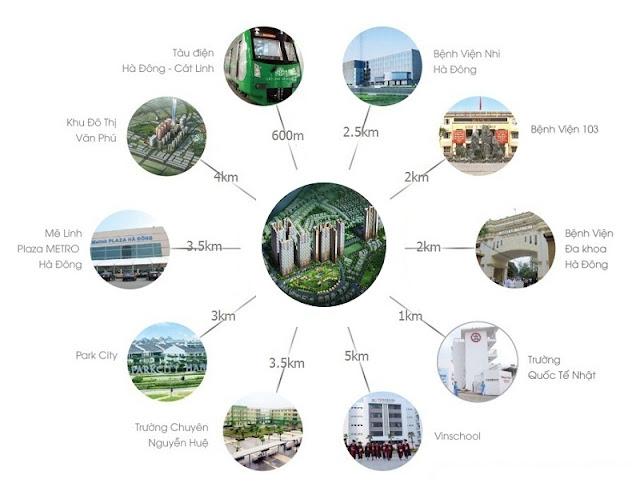 Vị trí liên kết vùng dự án Booyoung Vina