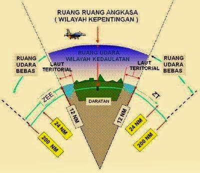 status-wilayah-ruang-udara