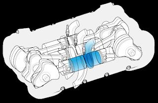Next Big Future: Pinnacle Engines opposed-piston engine