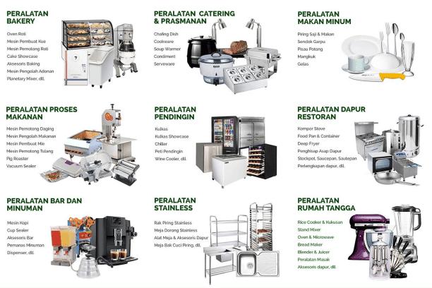 varian Produk dan Peralatan Memasak Penting yang Wajib Dimiliki