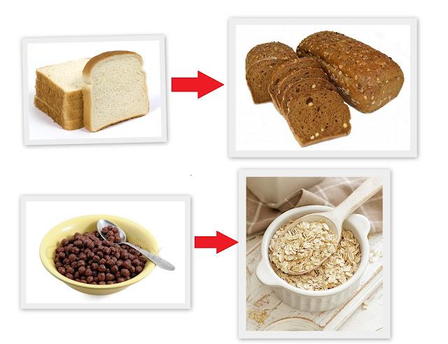 Zdrowe zamienniki spożywcze