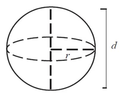 Bola – Ciri, Contoh Soal Beserta Penyelesaian Luas Permukaan dan Volume Bola Lengkap